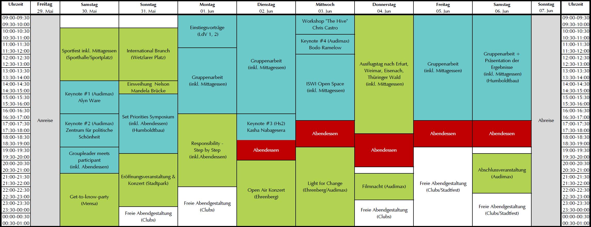 Zeitplan der ISWI 2015 (Mai 2015)